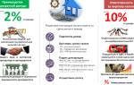 Какая ответственность за незаконную сдачу квартиры?